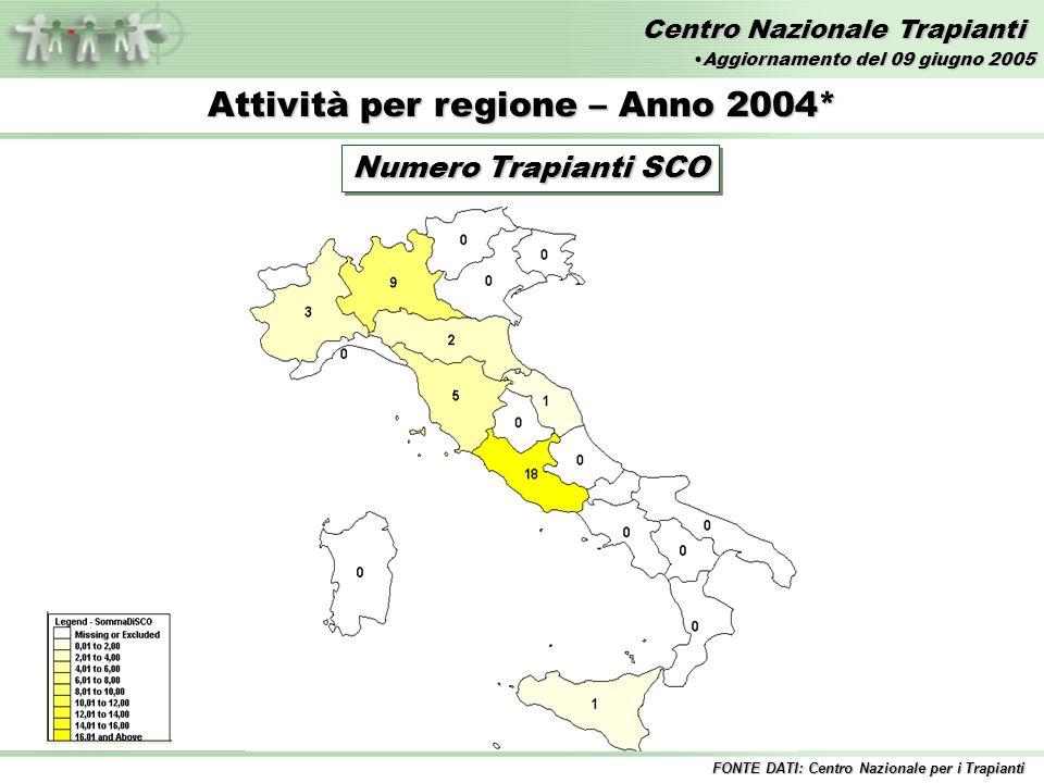 Centro Nazionale Trapianti Numero Trapianti SCO Attività per regione – Anno 2004* FONTE DATI: Centro Nazionale per i Trapianti Aggiornamento del 09 giugno 2005Aggiornamento del 09 giugno 2005