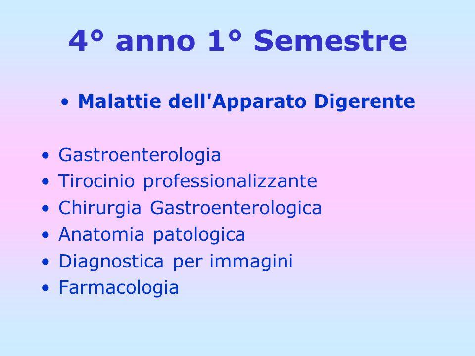 4° anno 1° Semestre Malattie dell'Apparato Digerente Gastroenterologia Tirocinio professionalizzante Chirurgia Gastroenterologica Anatomia patologica