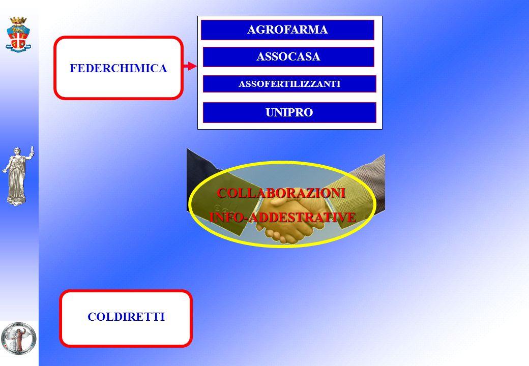 COLLABORAZIONIINFO-ADDESTRATIVE COLDIRETTI FEDERCHIMICA AGROFARMA ASSOCASA ASSOFERTILIZZANTI UNIPRO