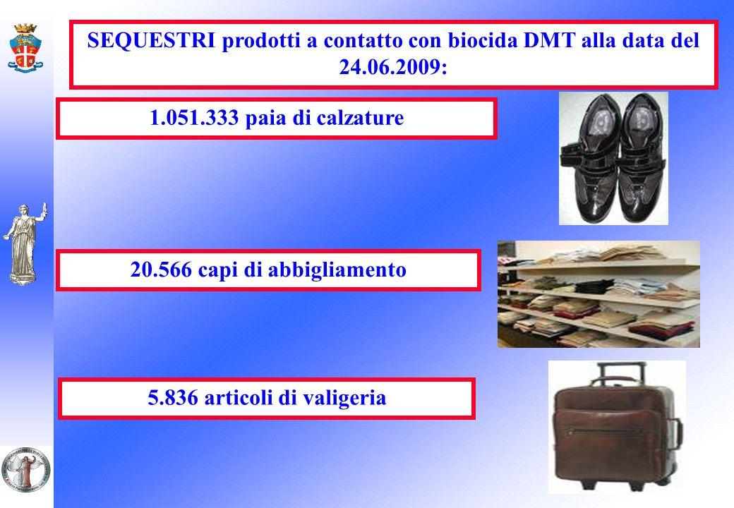 SEQUESTRI prodotti a contatto con biocida DMT alla data del 24.06.2009: 1.051.333 paia di calzature 20.566 capi di abbigliamento 5.836 articoli di val