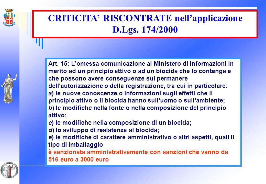 CRITICITA RISCONTRATE nellapplicazione D.Lgs. 174/2000 Art. 15: Lomessa comunicazione al Ministero di informazioni in merito ad un principio attivo o