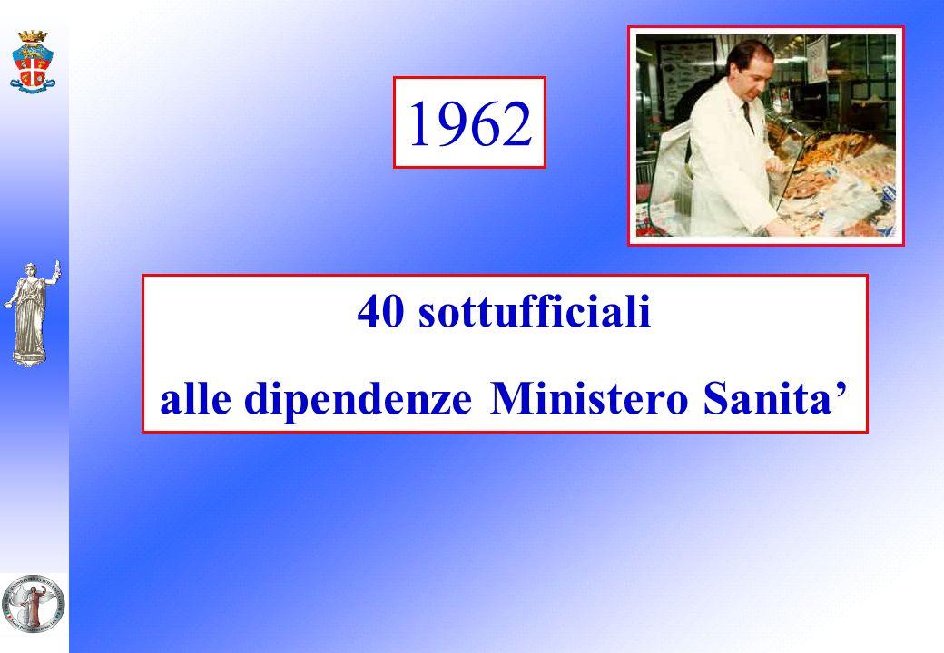 40 sottufficiali alle dipendenze Ministero Sanita 1962
