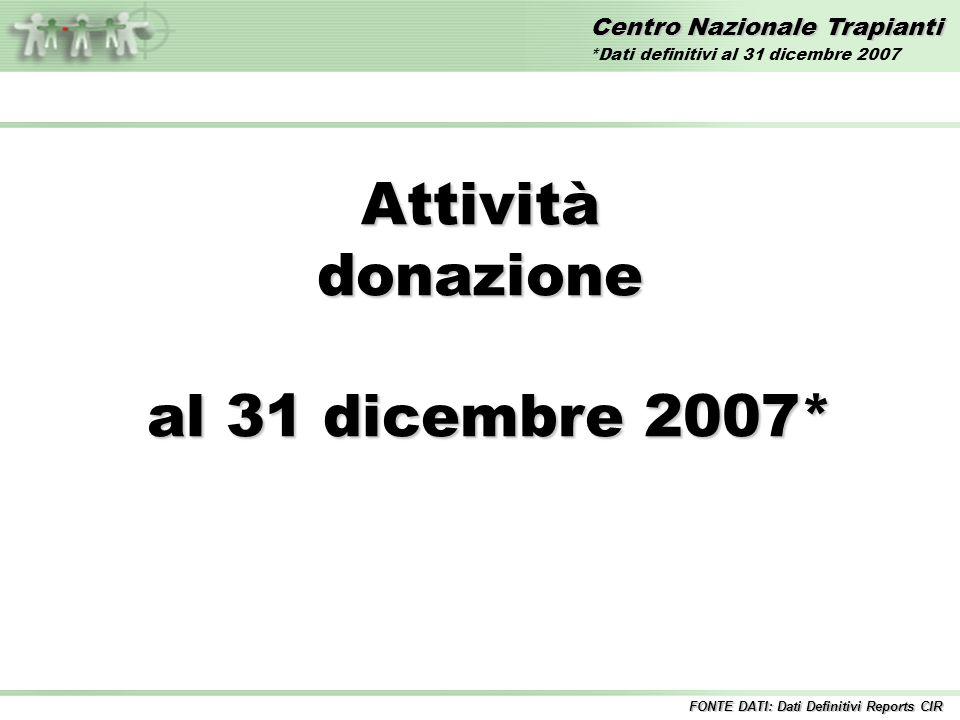 Centro Nazionale Trapianti Totale Trapianti – Anni 1992/2007* Inclusi i trapianti combinati FONTE DATI: Dati Reports CIR *Dati definitivi al 31 dicembre 20074