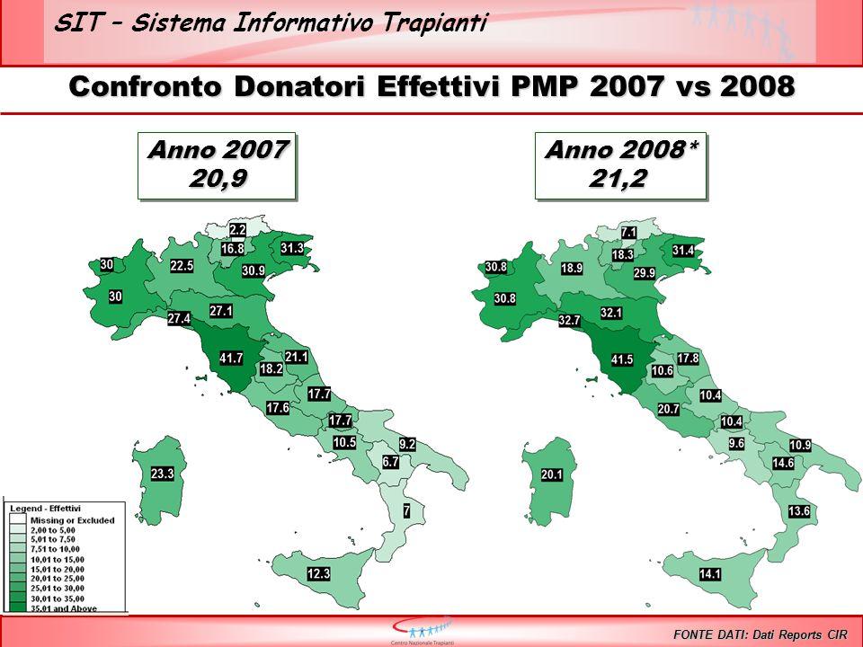SIT – Sistema Informativo Trapianti Confronto Donatori Effettivi PMP 2007 vs 2008 FONTE DATI: Dati Reports CIR Anno 2007 20,9 20,9 Anno 2008* 21,2 21,2