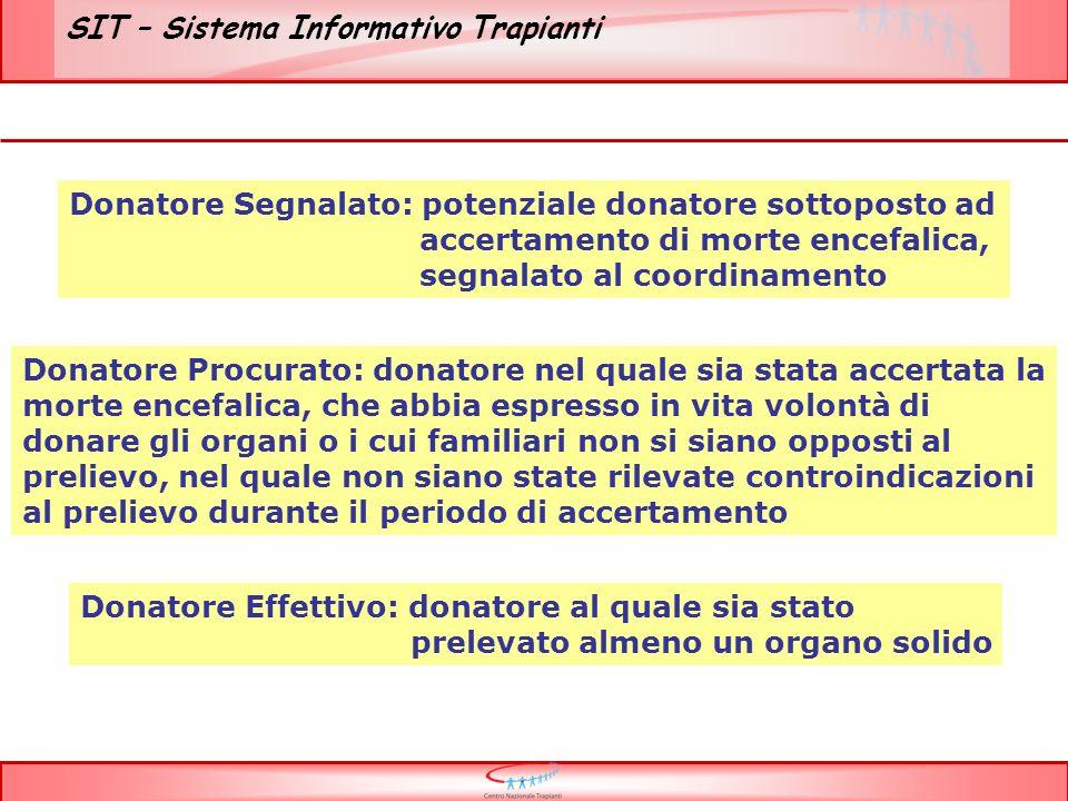 SIT – Sistema Informativo Trapianti Trend semestrale donatori effettivi
