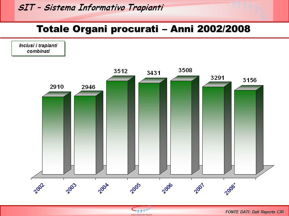 SIT – Sistema Informativo Trapianti Totale Organi procurati – Anni 2002/2008 Inclusi i trapianti combinati FONTE DATI: Dati Reports CIR