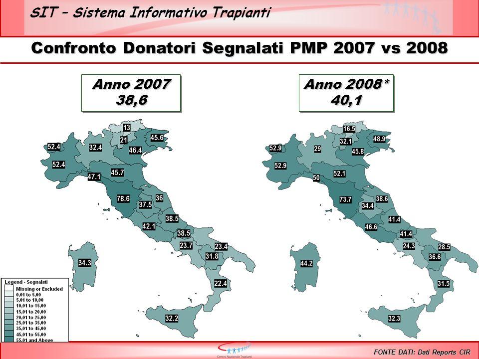 SIT – Sistema Informativo Trapianti Attività donazione per regione – 2007 vs 2008 % Opposizioni alla donazione FONTE DATI: Dati Reports CIR *Dati preliminari al 31 dicembre 2008 Anno 2007 31,0 % Anno 2007 31,0 % Anno 2008* 32,7 % Anno 2008* 32,7 %