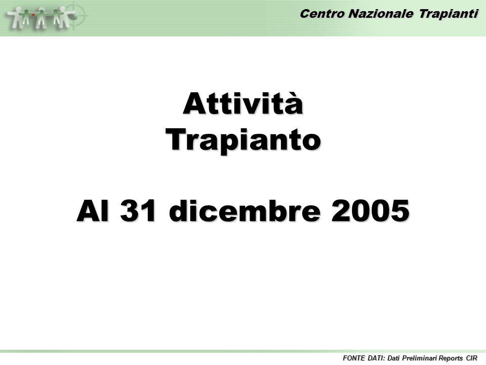 Centro Nazionale Trapianti AttivitàTrapianto Al 31 dicembre 2005 FONTE DATI: Dati Preliminari Reports CIR