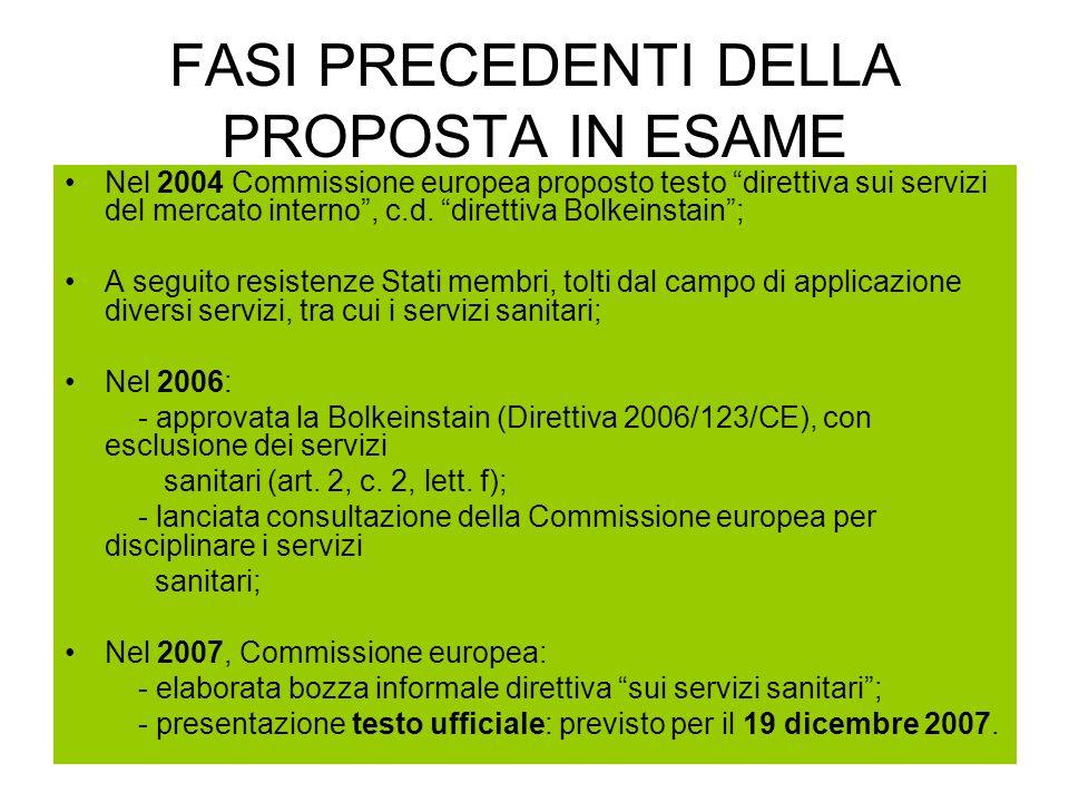 FASI PRECEDENTI DELLA PROPOSTA IN ESAME Nel 2004 Commissione europea proposto testo direttiva sui servizi del mercato interno, c.d.