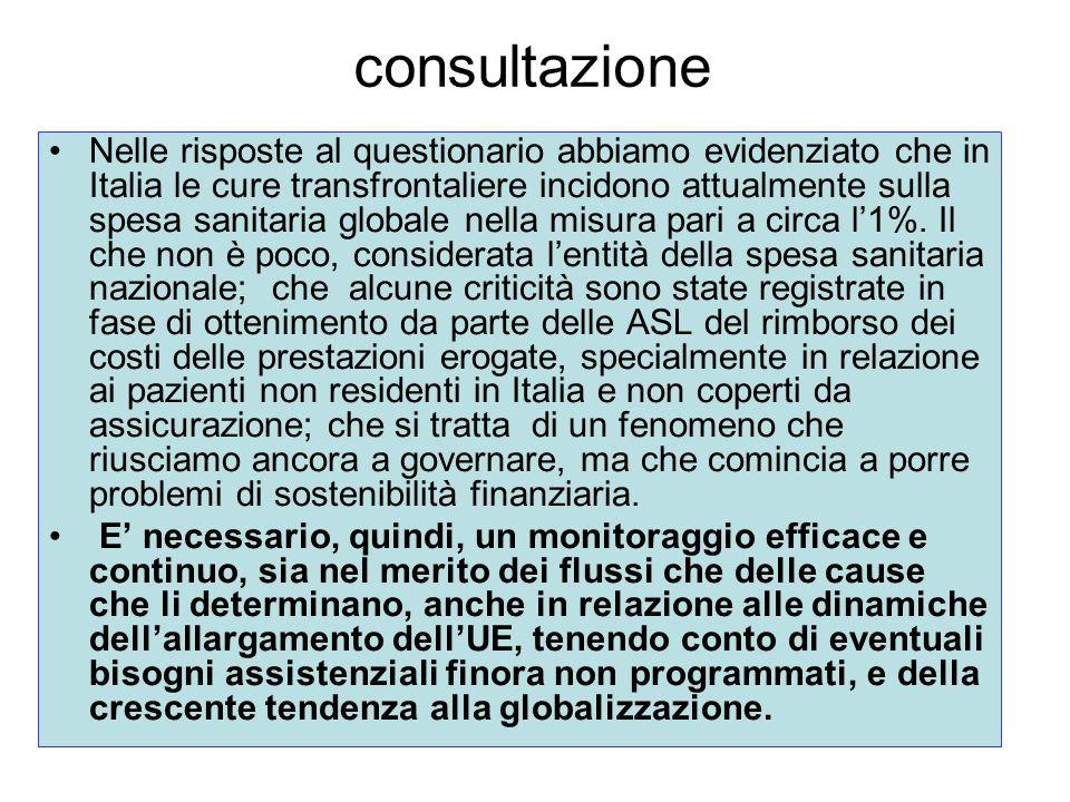 consultazione Nelle risposte al questionario abbiamo evidenziato che in Italia le cure transfrontaliere incidono attualmente sulla spesa sanitaria globale nella misura pari a circa l1%.