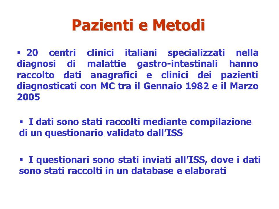 20 centri clinici italiani specializzati nella diagnosi di malattie gastro-intestinali hanno raccolto dati anagrafici e clinici dei pazienti diagnosti