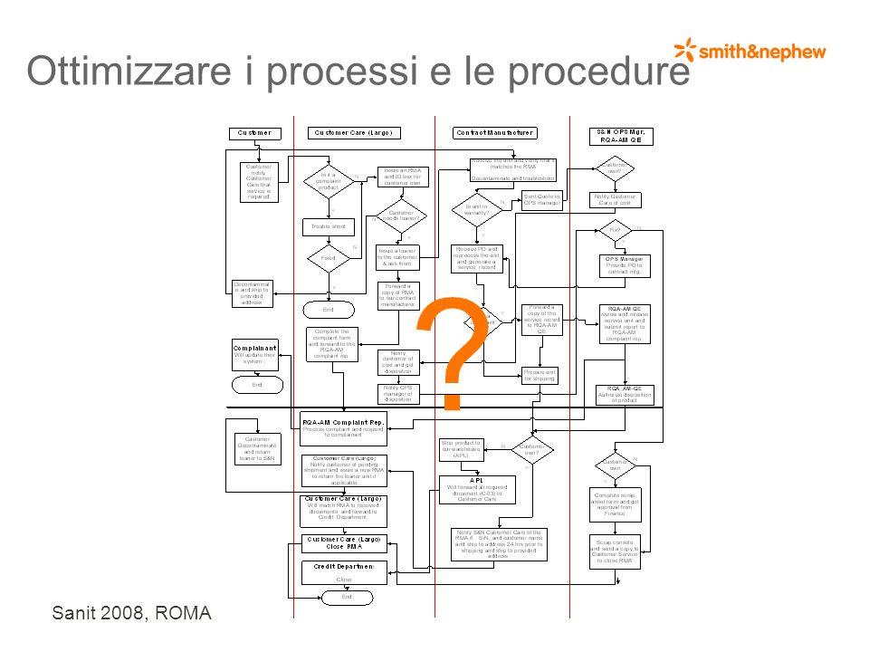 Sanit 2008, ROMA Cosa può fare il fabbricante e chi lo rappresenta ? Individuare ruoli e responsabilità Comunicare in modo efficace Consultare le MDVS