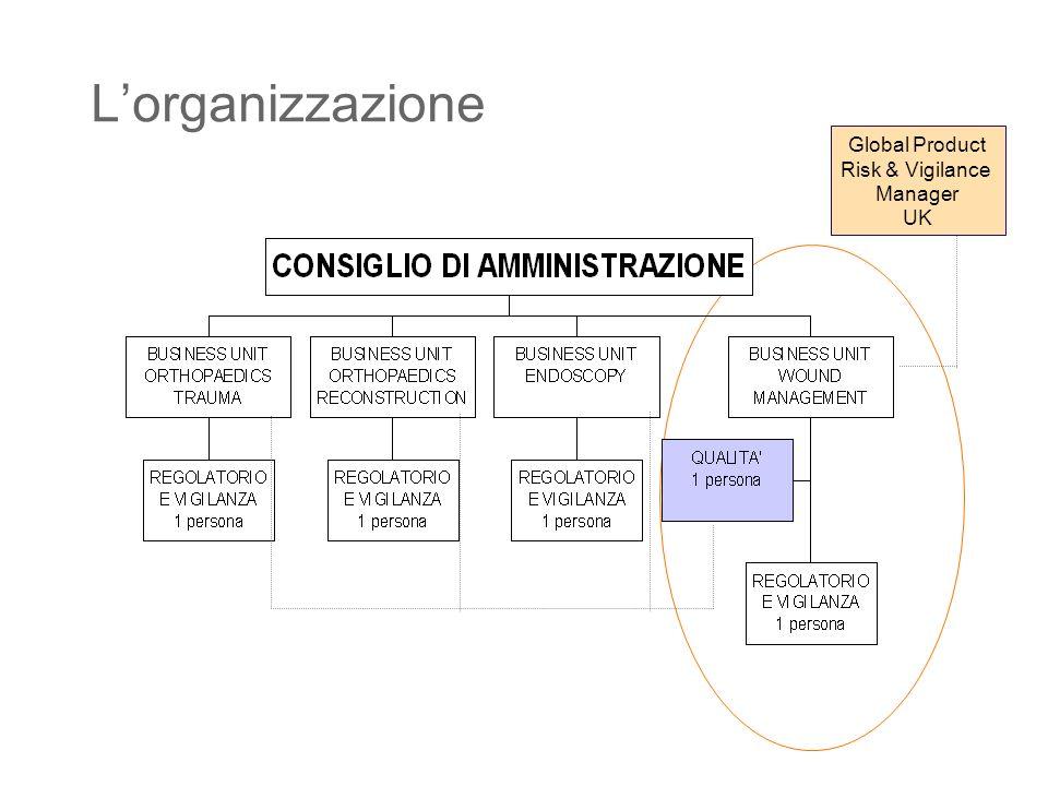 Sanit 2008, ROMA Formare periodicamente gli interlocutori eventualmente mediante e-learning