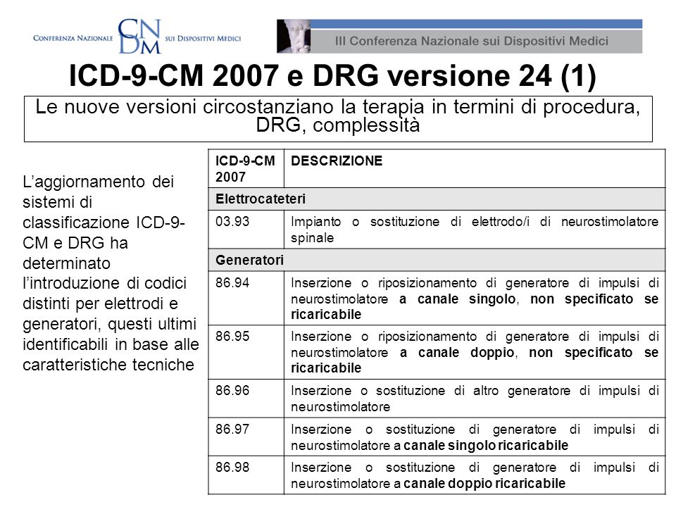 Laggiornamento dei sistemi di classificazione ICD-9-CM e DRG ha determinato: 2.Lattribuzione di DRG differenti ai ricoveri relativi allimpianto di elettrodi e alla fase di impianto-sostituzione del generatore 3.Vengono identificate due tipologie di pazienti: complicato e non complicato ICD-9-CM 2007 e DRG versione 24 (2) PROCEDURADRG v19DRG v24 IMPIANTO ELETTRODI DRG 4 Interventi sul midollo spinale DRG 531 Interventi sul midollo spinale con CC DRG 532 Interventi sul midollo spinale senza CC IMPIANTO O SOSTITUZIONE DEL GENERATORE DRG 4 Interventi sul midollo spinale DRG 7 Int.