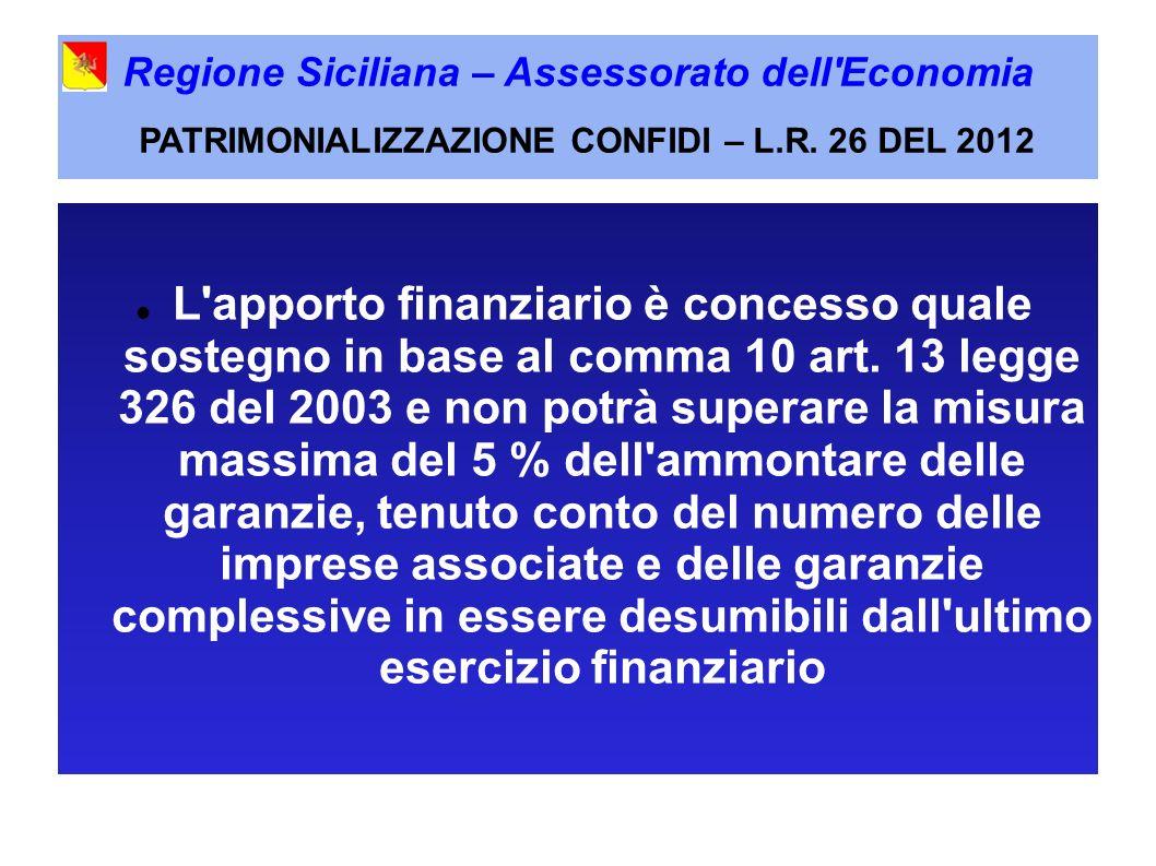 L apporto finanziario è concesso quale sostegno in base al comma 10 art.