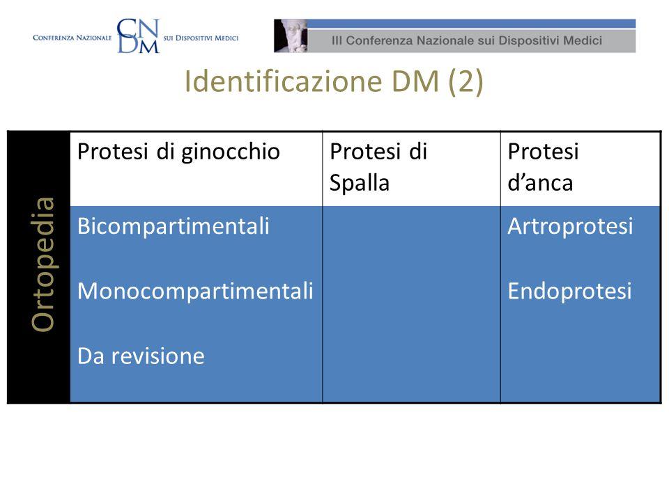 Identificazione DM (2) Protesi di ginocchioProtesi di Spalla Protesi danca BicompartimentaliArtroprotesi MonocompartimentaliEndoprotesi Da revisione Ortopedia