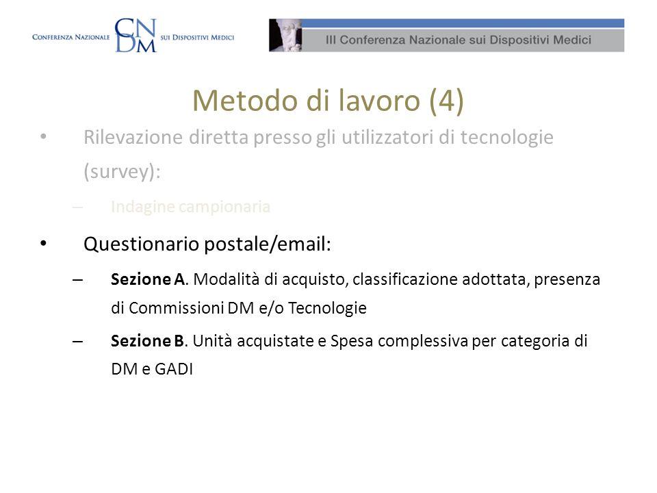 Metodo di lavoro (4) Rilevazione diretta presso gli utilizzatori di tecnologie (survey): – Indagine campionaria Questionario postale/email: – Sezione A.