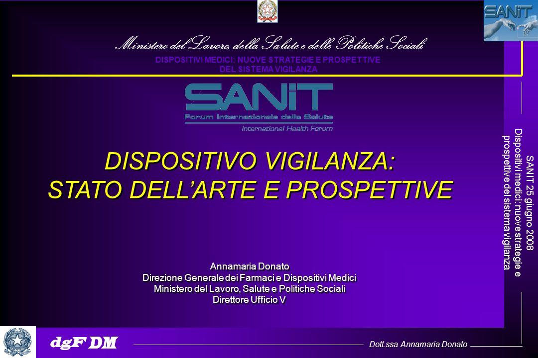 Dott.ssa Annamaria Donato SANIT 25 giugno 2008 Dispositivi medici: nuove strategie e prospettive del sistema vigilanza DISPOSITIVO VIGILANZA: STATO DE