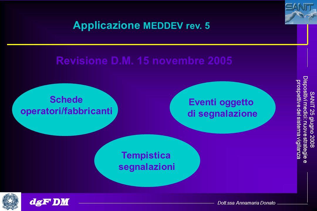 Dott.ssa Annamaria Donato SANIT 25 giugno 2008 Dispositivi medici: nuove strategie e prospettive del sistema vigilanza Applicazione MEDDEV rev. 5 Revi