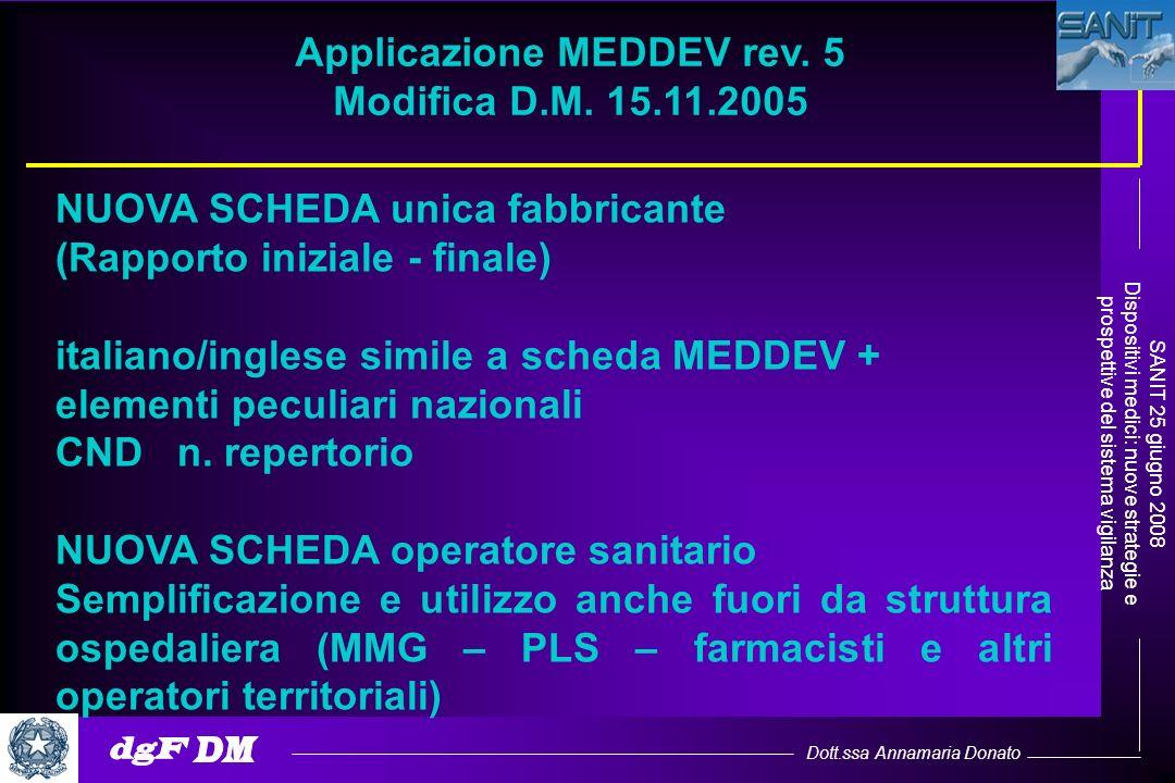 Dott.ssa Annamaria Donato SANIT 25 giugno 2008 Dispositivi medici: nuove strategie e prospettive del sistema vigilanza Applicazione MEDDEV rev. 5 Modi