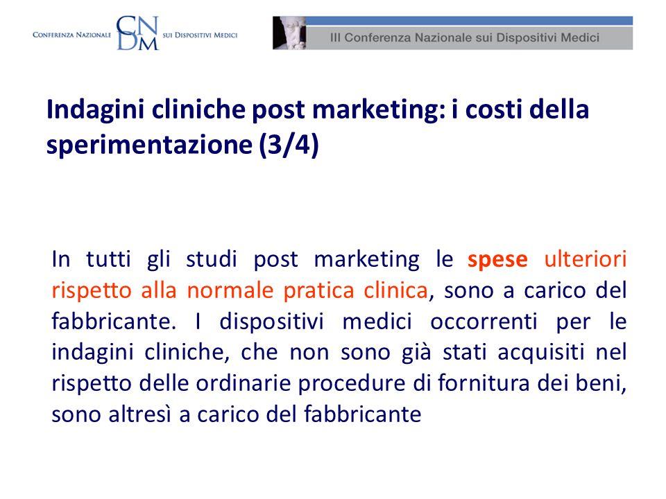 Indagini cliniche post marketing: i costi della sperimentazione (3/4) In tutti gli studi post marketing le spese ulteriori rispetto alla normale prati