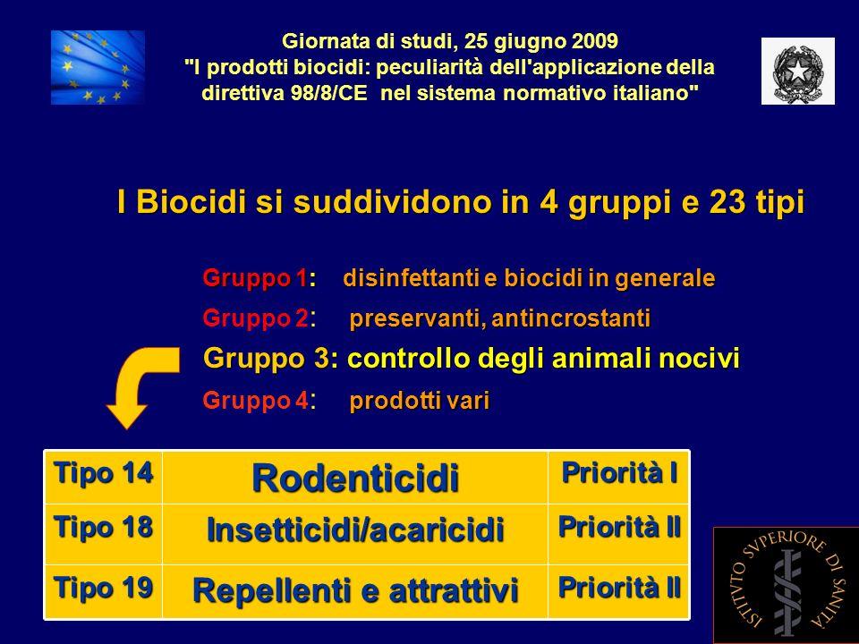 Giornata di studi, 25 giugno 2009 I prodotti biocidi: peculiarità dell applicazione della direttiva 98/8/CE nel sistema normativo italiano Lesempio del Piretro e dei suoi derivati Chrysanthemum cinerariaefolium Lestratto di piretro contiene 6 principi attivi: - Piretrina 1 e Piretrina 2 - Cinerina 1 e Cinerina 2 - Jasmolina1 e Jasmolina 2 Allestratto naturale di… I prodotti commerciali non sono ottenuti da una spremuta di fiori, ma sintetizzati in aboratorio Le piretrine sono molecole instabili, che si degradano rapidamente nellambiente.