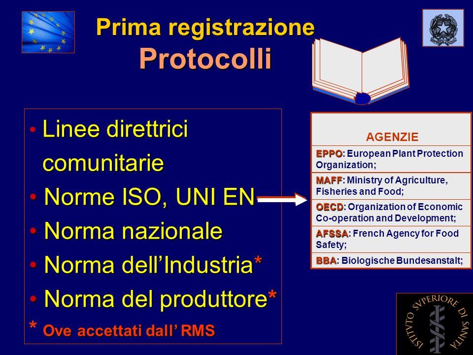 Prima registrazione Protocolli Linee direttrici comunitarie comunitarie Norme ISO, UNI EN Norme ISO, UNI EN Norma nazionale Norma nazionale Norma dell