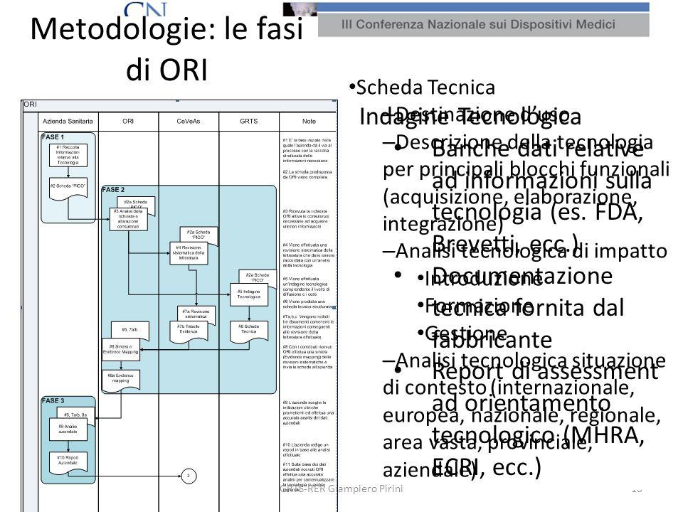 Metodologie: le fasi di ORI 10 Scheda Tecnica – Destinazione duso – Descrizione della tecnologia per principali blocchi funzionali (acquisizione, elab