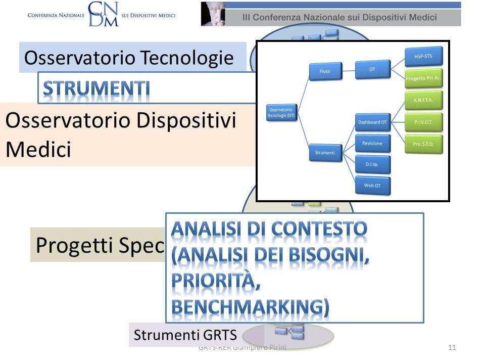 11GRTS-RER Giampiero Pirini Osservatorio Tecnologie Osservatorio Dispositivi Medici Progetti ICT Progetti Speciali Strumenti GRTS