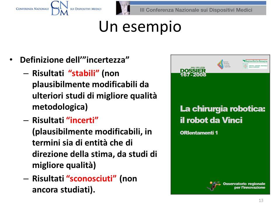Un esempio Definizione dellincertezza – Risultati stabili (non plausibilmente modificabili da ulteriori studi di migliore qualità metodologica) – Risu