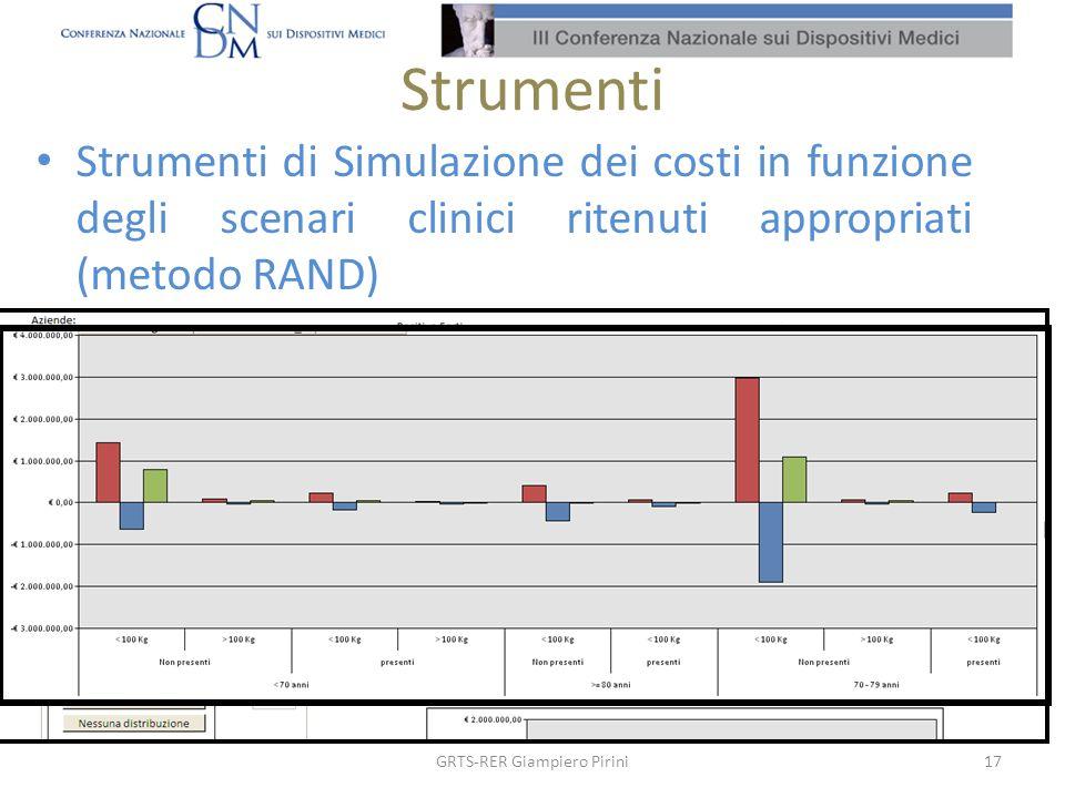 Strumenti 17GRTS-RER Giampiero Pirini Strumenti di Simulazione dei costi in funzione degli scenari clinici ritenuti appropriati (metodo RAND)