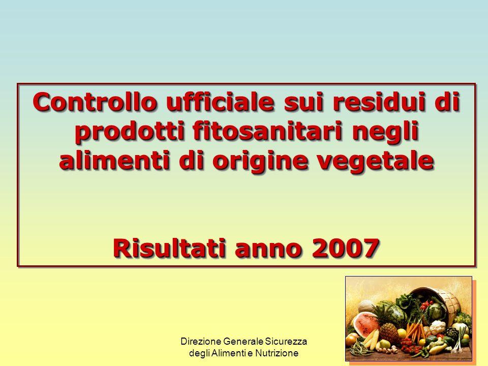 Direzione Generale Sicurezza degli Alimenti e Nutrizione FRUTTAORTAGGI Alimento Alimento N.