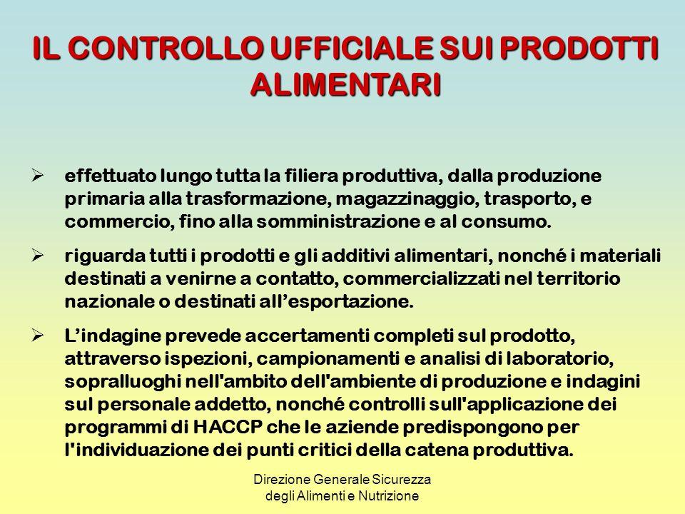 Operatori del settore alimentare UfficiPeriferici Controlli di frontiera Comando Carabinieri Tutela della Salute Tutela della Salute La piramide del sistema dei controlli per la sicurezza alimentare Decreto Legislativo n.193 del 2007