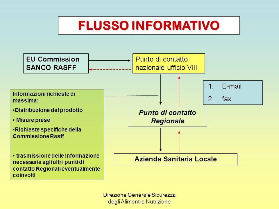 Direzione Generale Sicurezza degli Alimenti e Nutrizione ALLERTA NOTIFICATE DALLITALIA Il punto di contatto nazionale per il sistema di allerta rapido ha trasmesso alla Commissione Europea 501 notifiche RASFF nel 2007.