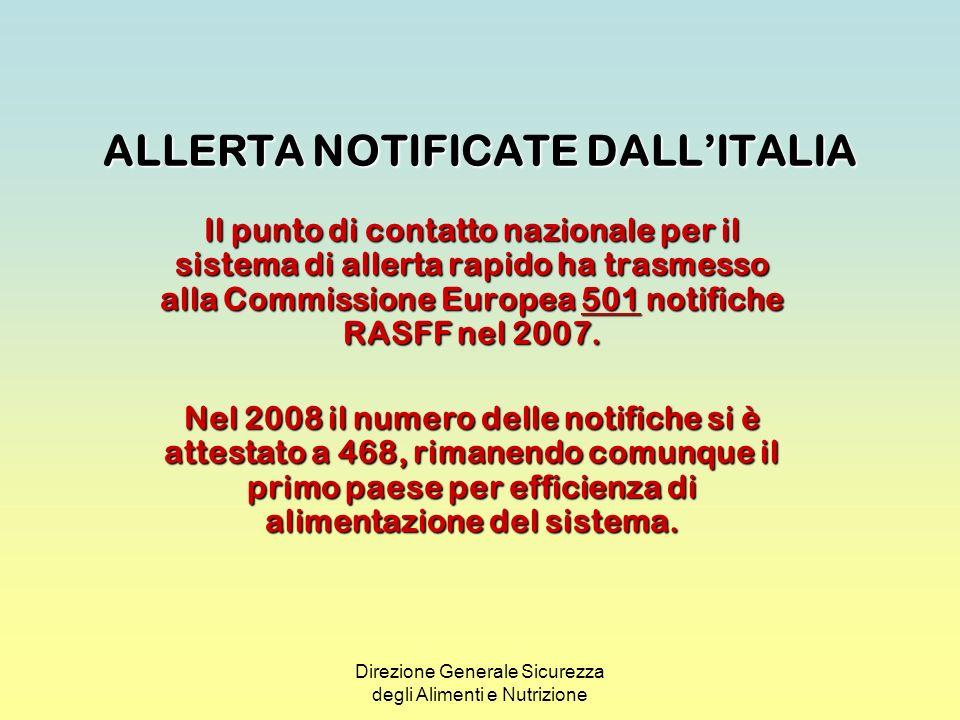Direzione Generale Sicurezza degli Alimenti e Nutrizione Numero di notifiche Confronto Italia/ Stati Membri 2007 2008