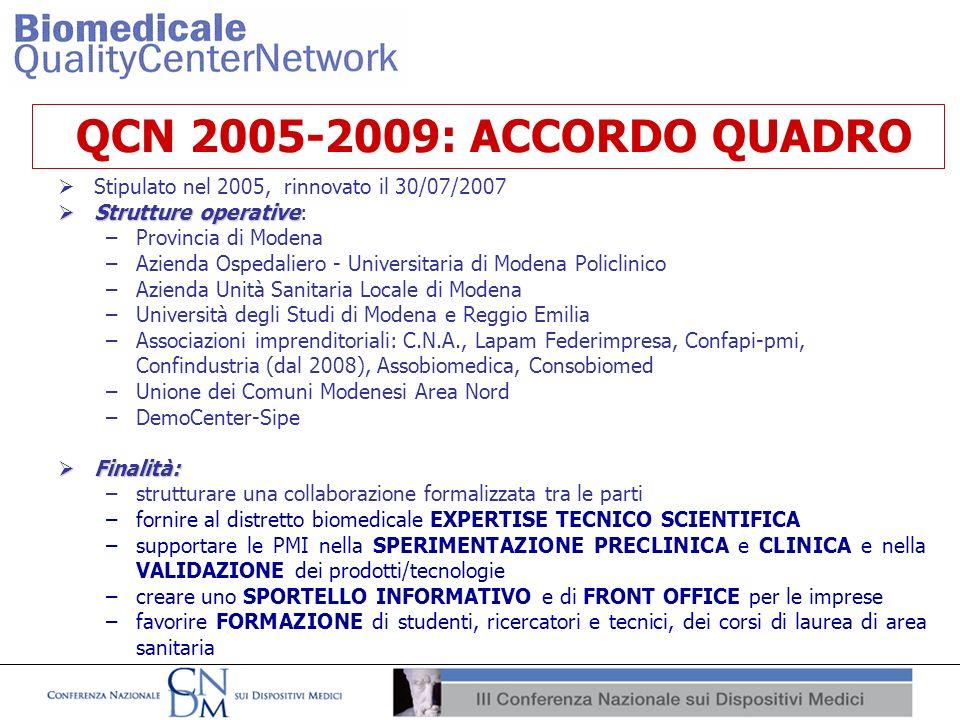 QCN 2005-2009: ACCORDO QUADRO Stipulato nel 2005, rinnovato il 30/07/2007 Strutture operative Strutture operative: –Provincia di Modena –Azienda Osped