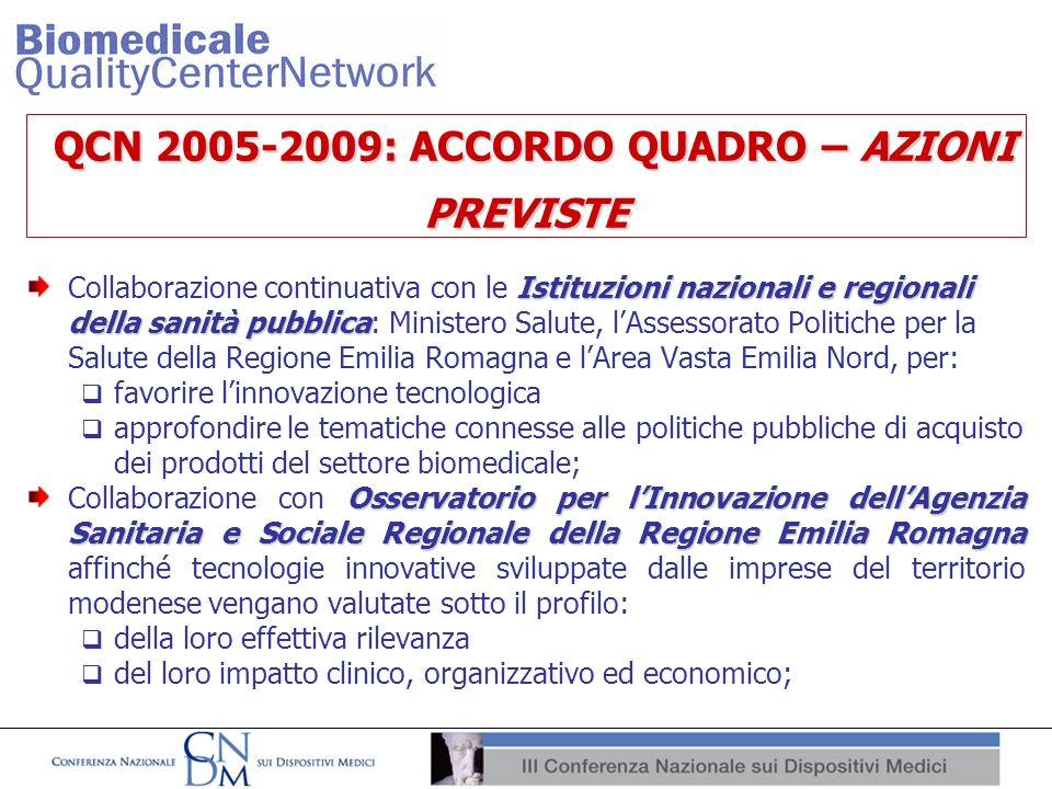 Istituzioni nazionali e regionali della sanità pubblica Collaborazione continuativa con le Istituzioni nazionali e regionali della sanità pubblica: Mi