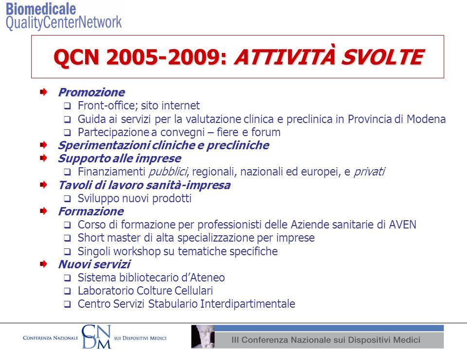 QCN 2005-2009: ATTIVITÀ SVOLTE Promozione Front-office; sito internet Guida ai servizi per la valutazione clinica e preclinica in Provincia di Modena