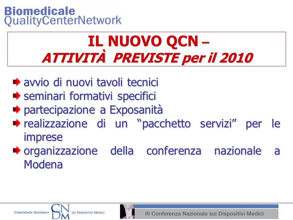avvio di nuovi tavoli tecnici seminari formativi specifici partecipazione a Exposanità realizzazione di un pacchetto servizi per le imprese organizzaz