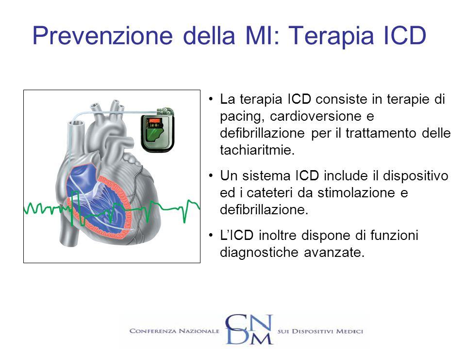 Prevenzione della MI: Terapia ICD La terapia ICD consiste in terapie di pacing, cardioversione e defibrillazione per il trattamento delle tachiaritmie