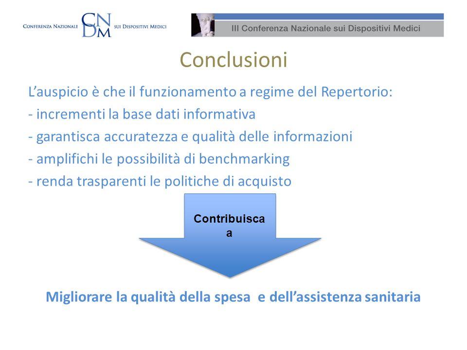 Conclusioni Lauspicio è che il funzionamento a regime del Repertorio: - incrementi la base dati informativa - garantisca accuratezza e qualità delle i
