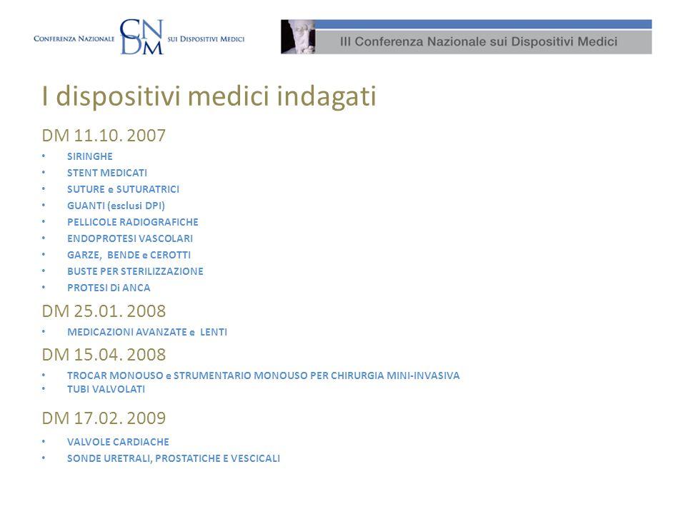 I dispositivi medici indagati DM 11.10. 2007 SIRINGHE STENT MEDICATI SUTURE e SUTURATRICI GUANTI (esclusi DPI) PELLICOLE RADIOGRAFICHE ENDOPROTESI VAS