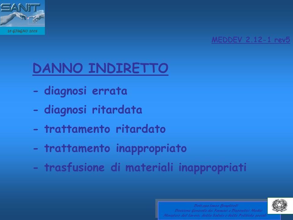 MEDDEV 2.12-1 rev5 DANNO INDIRETTO - diagnosi errata - diagnosi ritardata - trattamento ritardato - trattamento inappropriato - trasfusione di materia