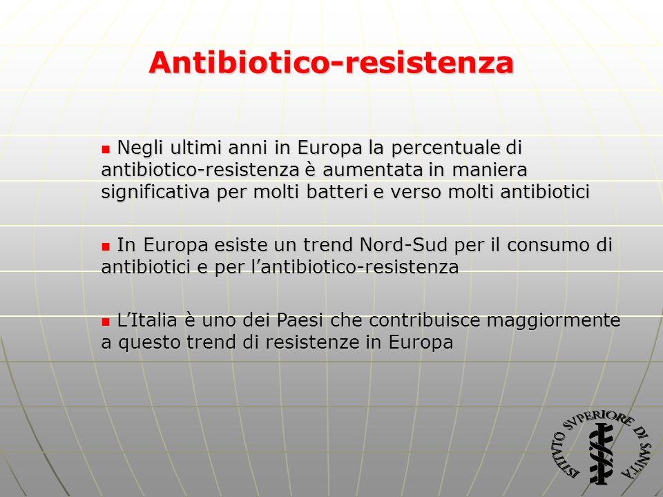 Antibiotico-resistenza Negli ultimi anni in Europa la percentuale di antibiotico-resistenza è aumentata in maniera significativa per molti batteri e v