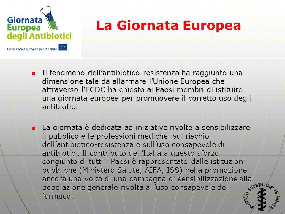 La Giornata Europea Il fenomeno dellantibiotico-resistenza ha raggiunto una dimensione tale da allarmare lUnione Europea che attraverso lECDC ha chies