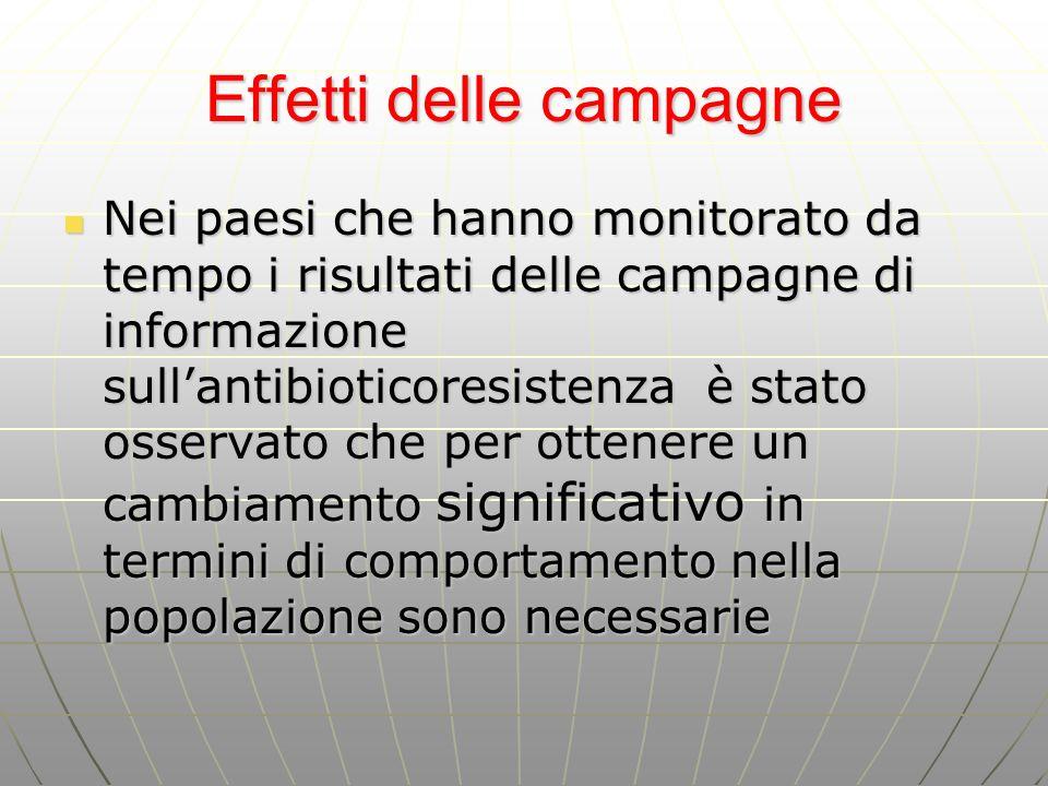 Effetti delle campagne Nei paesi che hanno monitorato da tempo i risultati delle campagne di informazione sullantibioticoresistenza è stato osservato