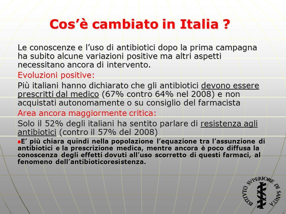 Cosè cambiato in Italia ? Le conoscenze e luso di antibiotici dopo la prima campagna ha subito alcune variazioni positive ma altri aspetti necessitano
