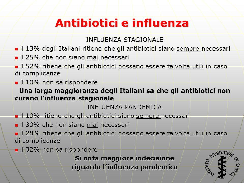 Antibiotici e influenza INFLUENZA STAGIONALE il 13% degli Italiani ritiene che gli antibiotici siano sempre necessari il 13% degli Italiani ritiene ch