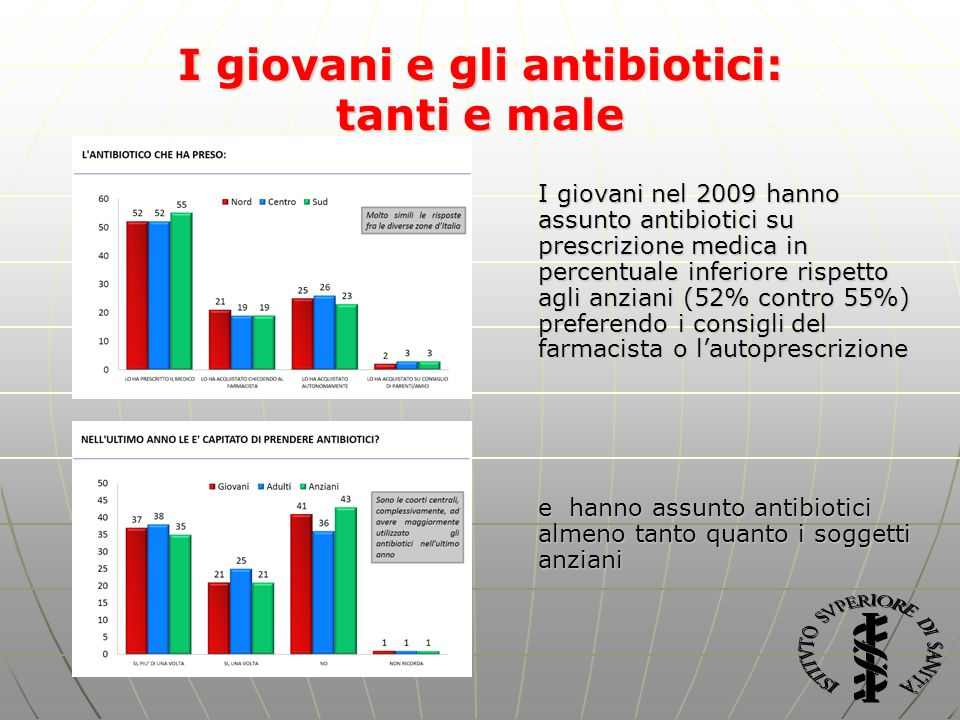 I giovani e gli antibiotici: tanti e male I giovani nel 2009 hanno assunto antibiotici su prescrizione medica in percentuale inferiore rispetto agli a