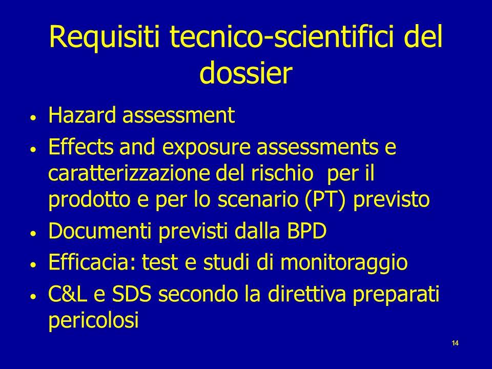 Requisiti tecnico-scientifici del dossier Hazard assessment Effects and exposure assessments e caratterizzazione del rischio per il prodotto e per lo scenario (PT) previsto Documenti previsti dalla BPD Efficacia: test e studi di monitoraggio C&L e SDS secondo la direttiva preparati pericolosi 14